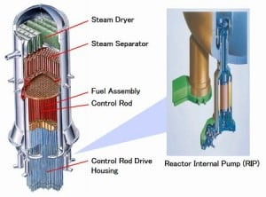 ABWR boiling water reactor