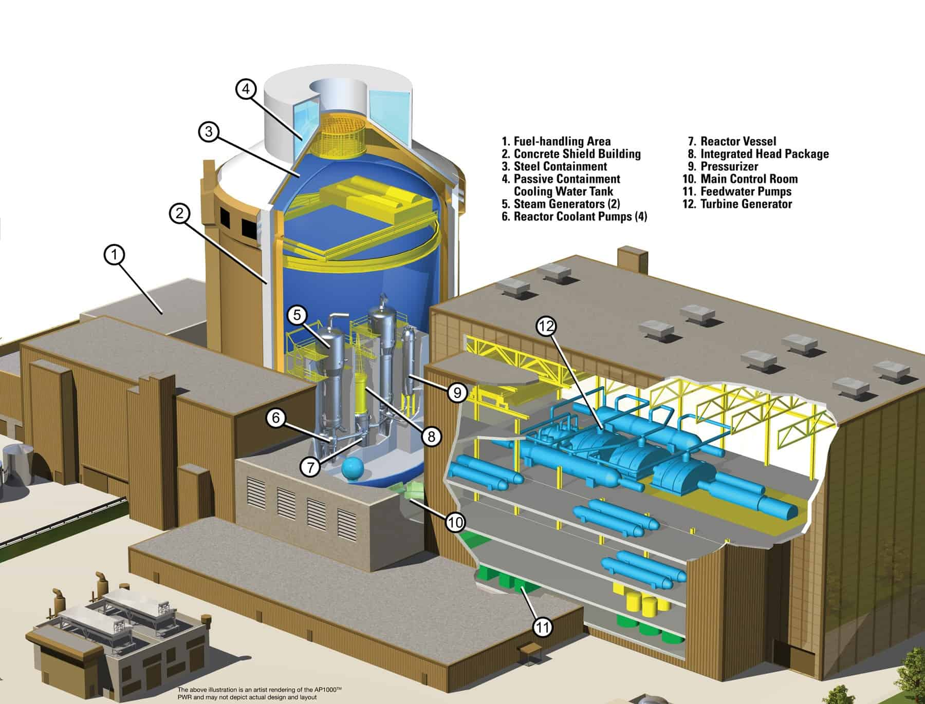 AP1000 – nuclear power plant. This illustration may not depict actual  design and layout. Source: www.todaysengineer.org/
