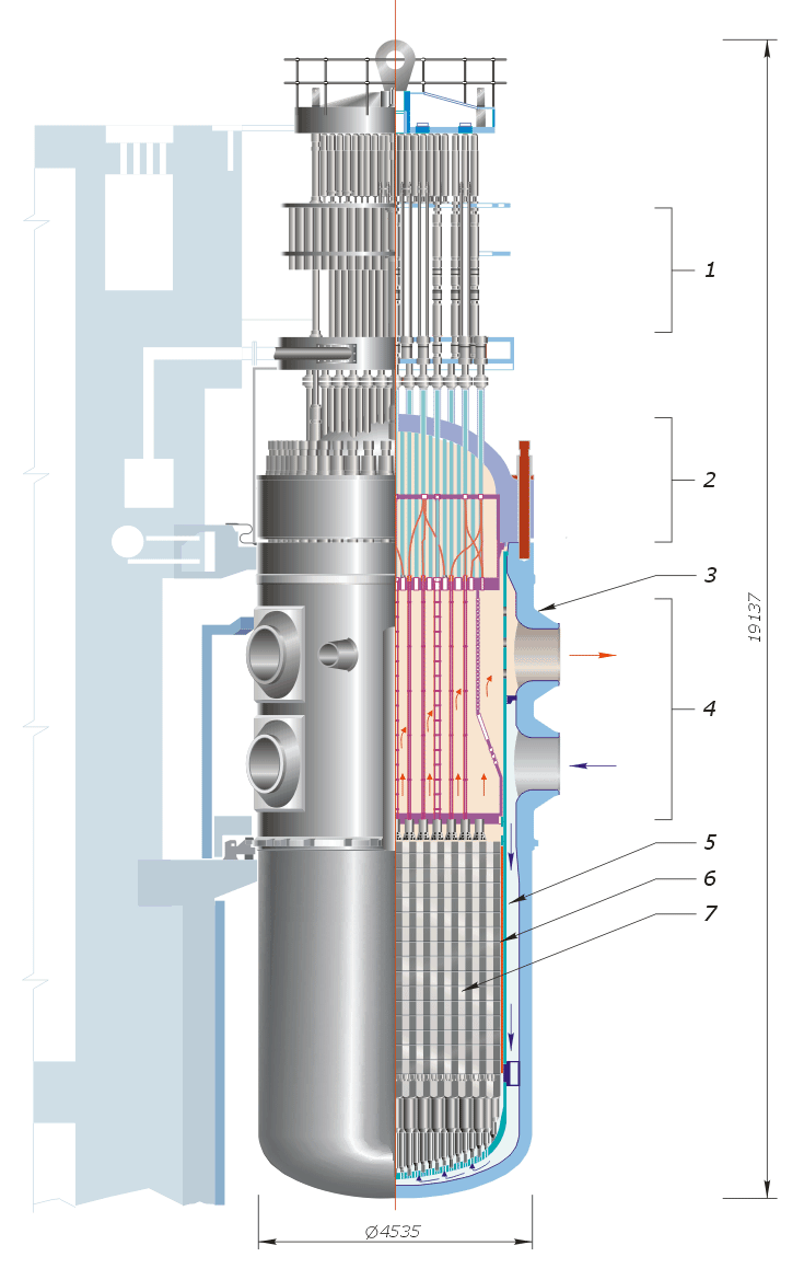 Types Of Nuclear Reactors Power Plant Diagram Ppt Description Vver 1000 Reactor Source Wikipediaorg