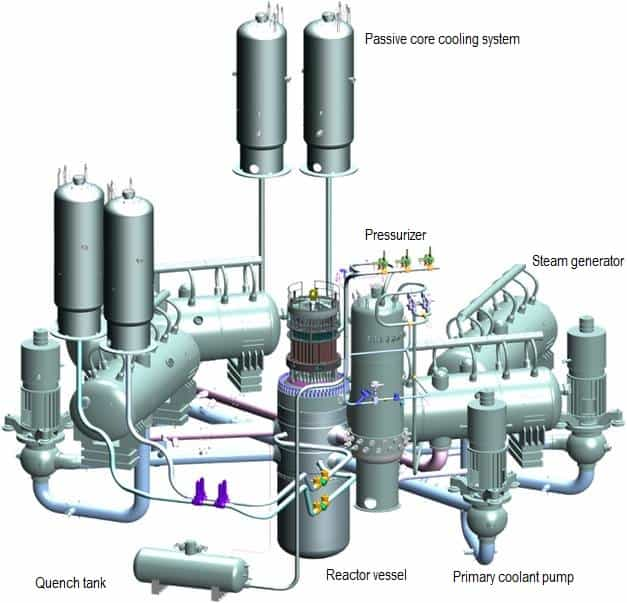 Volume of coolant in reactor coolant system ccuart Image collections