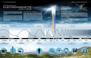 NASA - Electromagnetic spectrum