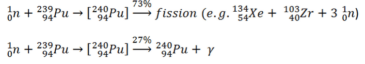 Plutonium fission vs. radiative capture