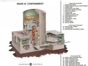 Containment building BWR Mark-III.