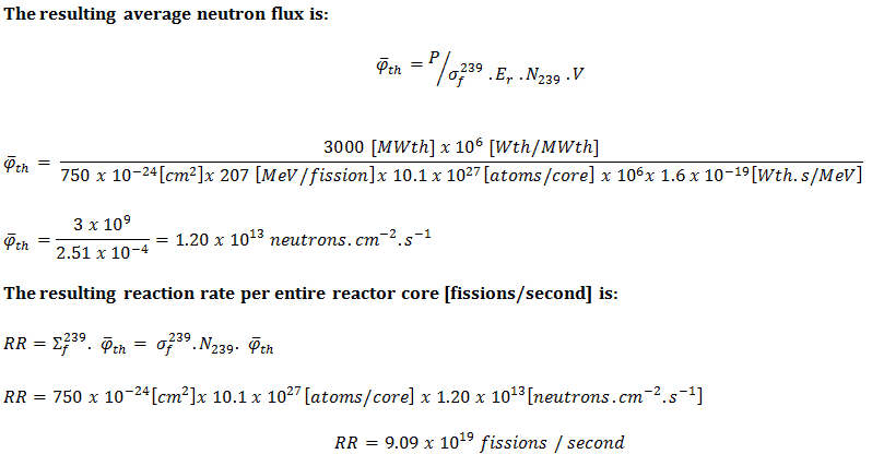 Neutron Flux - Reaction Rate - MOX Fuel