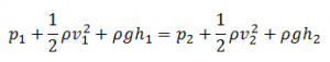Bernoulli Theorem - Equation