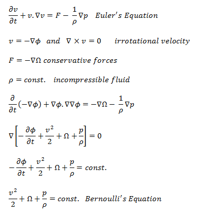 Derivation of Bernoulli's Equation