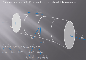 Conservation of Momentum - Fluids