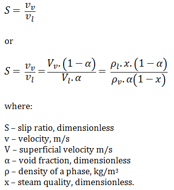slip ratio - definition
