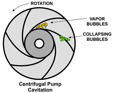 Centrifugal Pumps - Nuclear Power