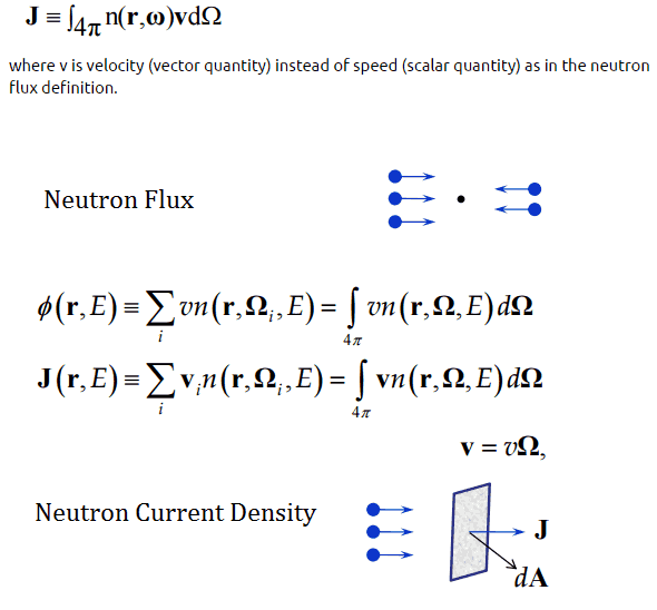 Neutron Flux Density vs Neutron Current Density