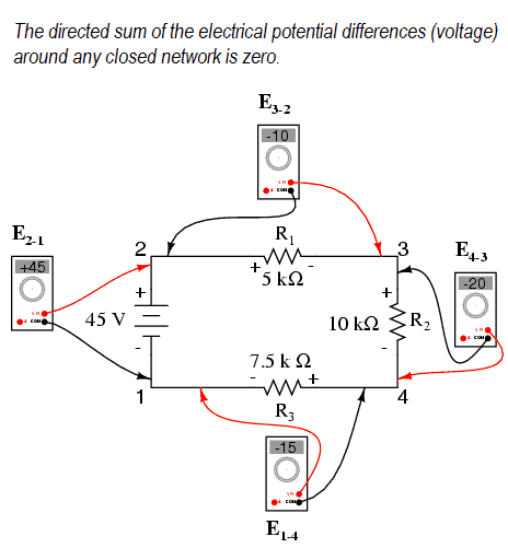 Conservation of Energy in Electrical Circuits