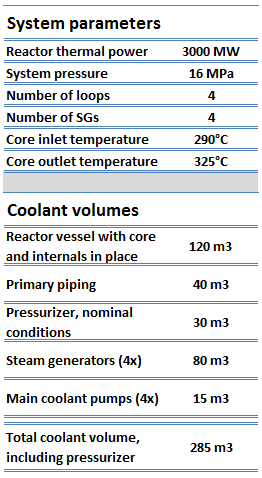 volume-of-reactor-coolant-system