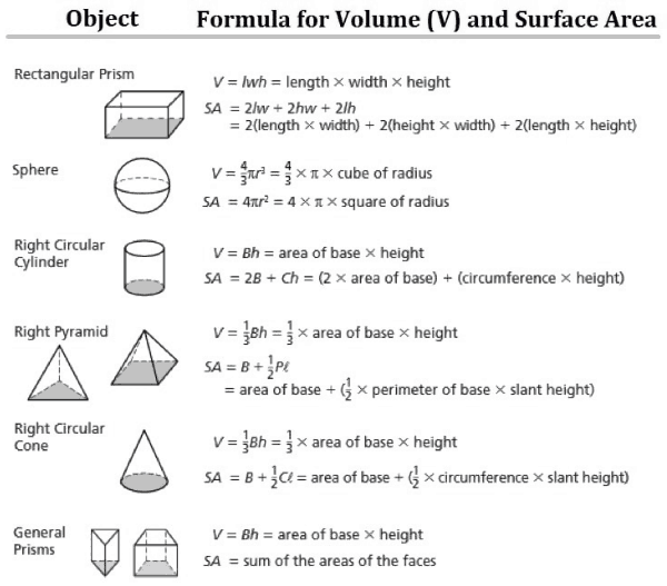 formulas-for-volume-calculations-min