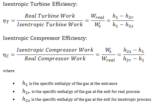 Isentropic Efficiency - equations