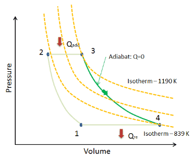 Isothermal process nuclear power isotherm curve example ccuart Choice Image