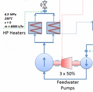 Feedwater Pumps - HP Heaters
