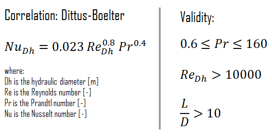 Dittus-Boelter Equation - Formula