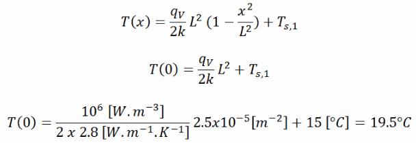 heat conduction equation - solution
