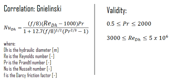 how to find correlation of an equation