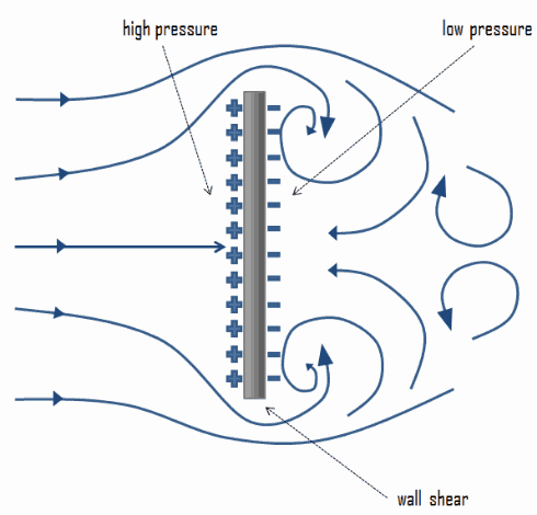 how to explain air pressure