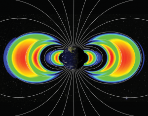 Van Allen Radiation Belt - schema